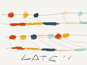 lines are time line, bullets for event, paint lines represent processing time